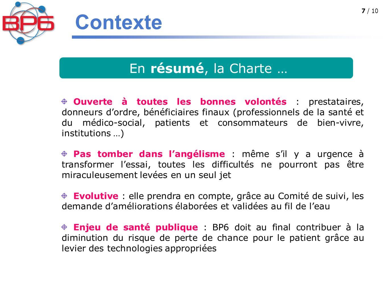 Contexte En résumé, la Charte …
