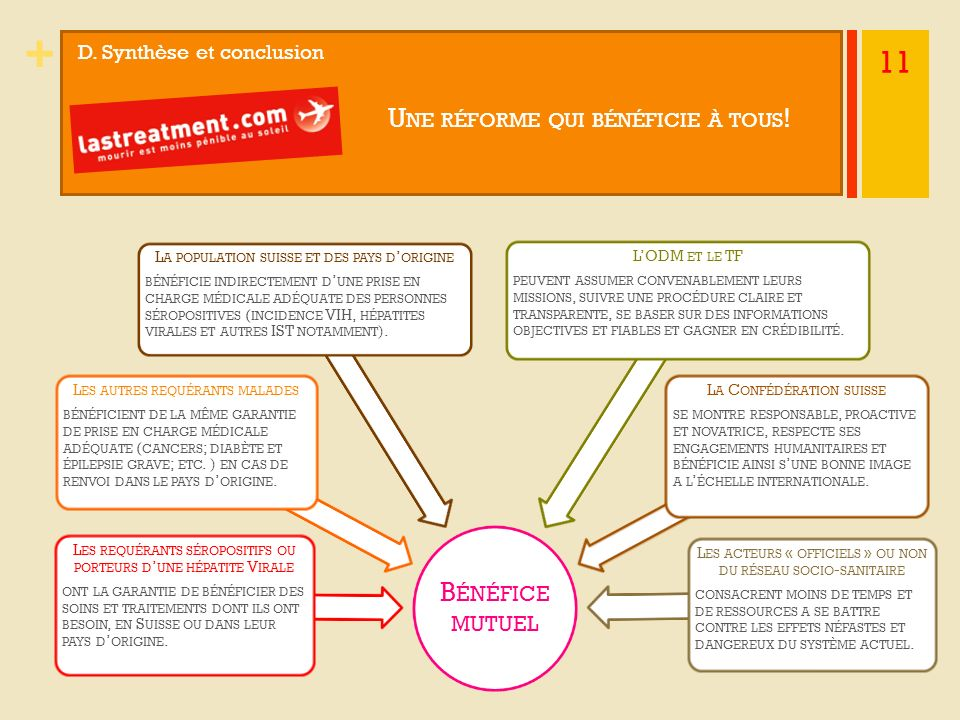 11 Une réforme qui bénéficie à tous! Bénéfice mutuel