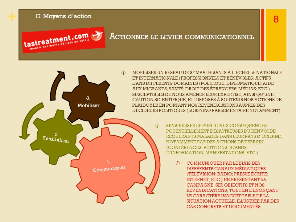 Actionner le levier communicationnel