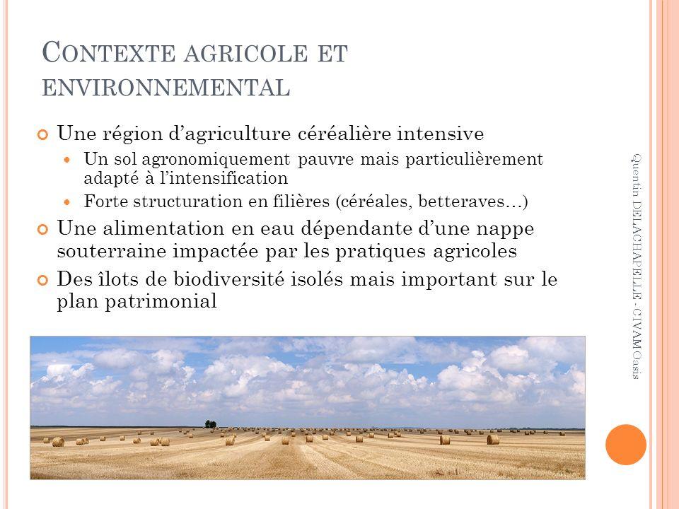 Contexte agricole et environnemental