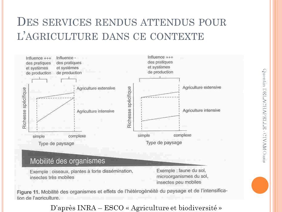 Des services rendus attendus pour l'agriculture dans ce contexte