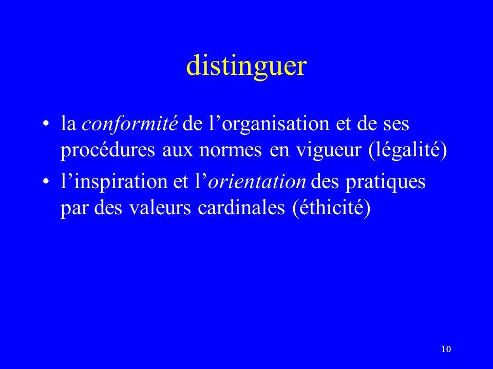 distinguer la conformité de l'organisation et de ses procédures aux normes en vigueur (légalité)