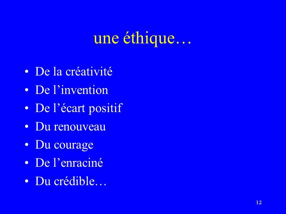 une éthique… De la créativité De l'invention De l'écart positif