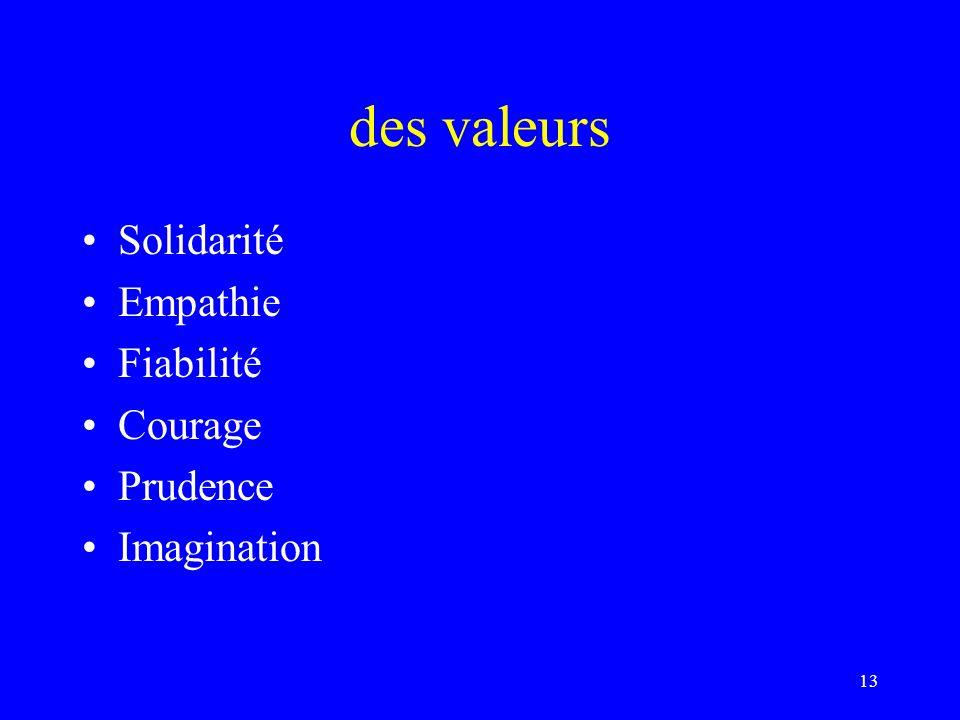 des valeurs Solidarité Empathie Fiabilité Courage Prudence Imagination