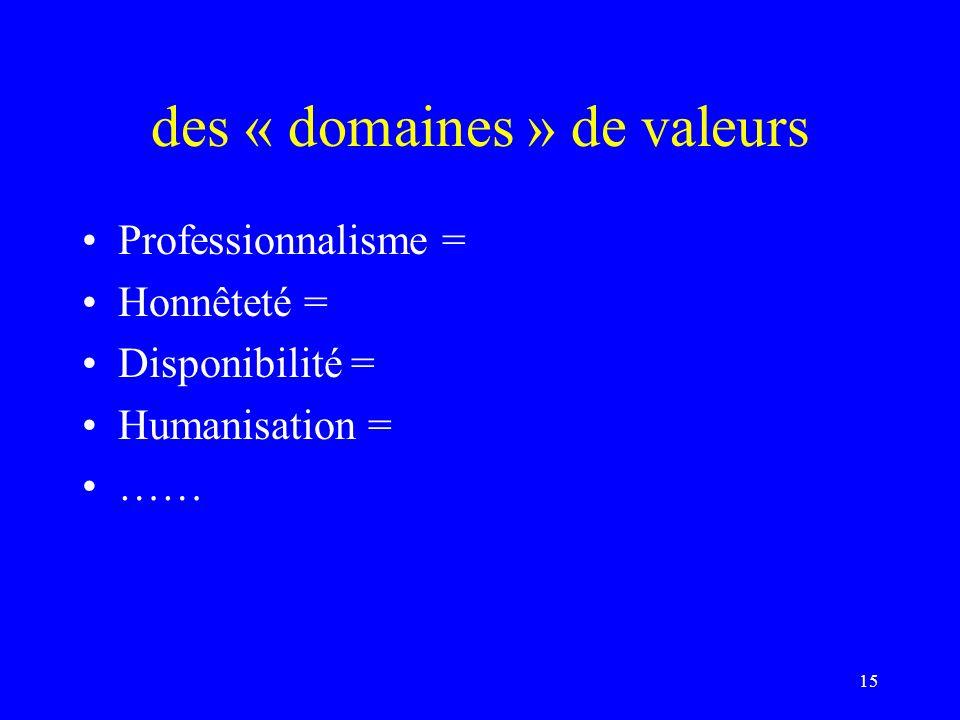 des « domaines » de valeurs