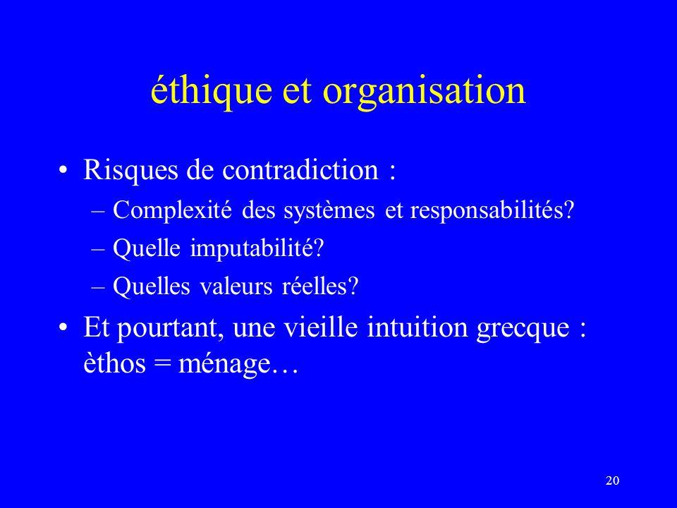 éthique et organisation
