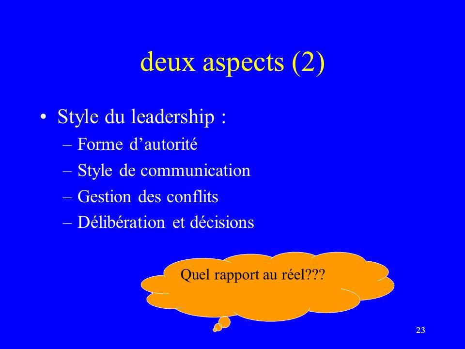 deux aspects (2) Style du leadership : Forme d'autorité