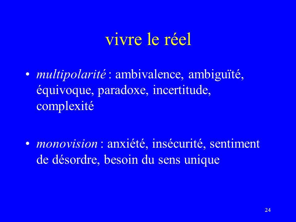 vivre le réel multipolarité : ambivalence, ambiguïté, équivoque, paradoxe, incertitude, complexité.