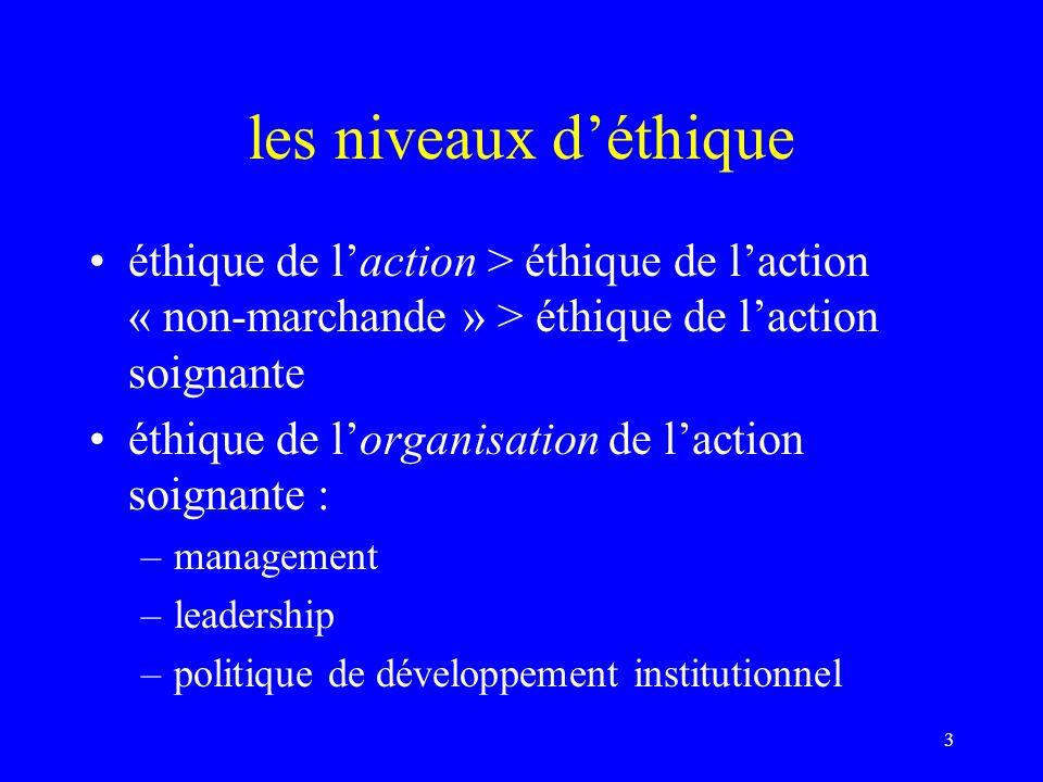 les niveaux d'éthique éthique de l'action > éthique de l'action « non-marchande » > éthique de l'action soignante.