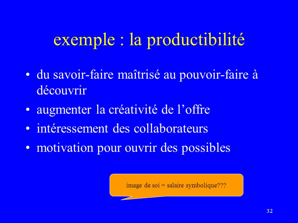 exemple : la productibilité