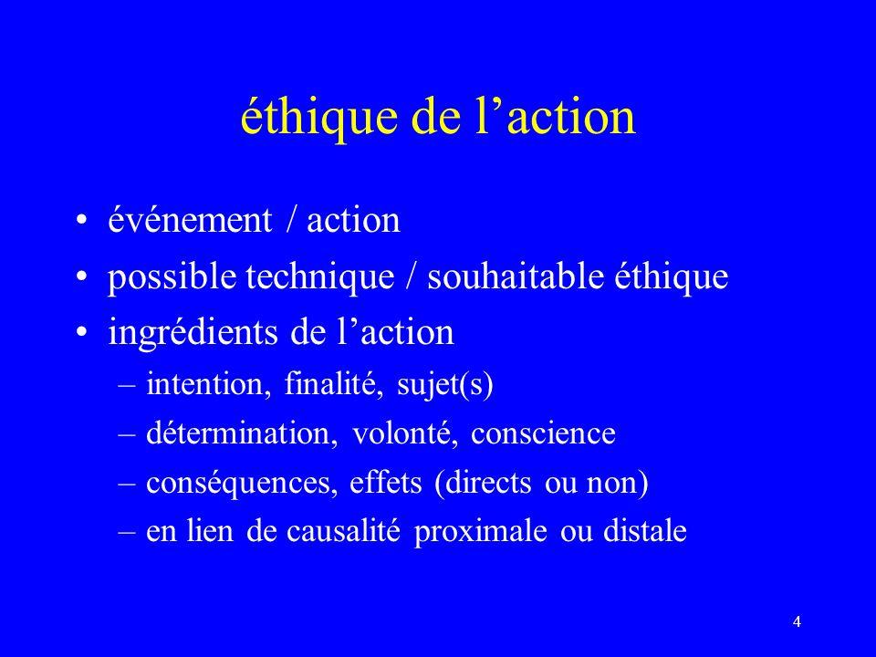 éthique de l'action événement / action