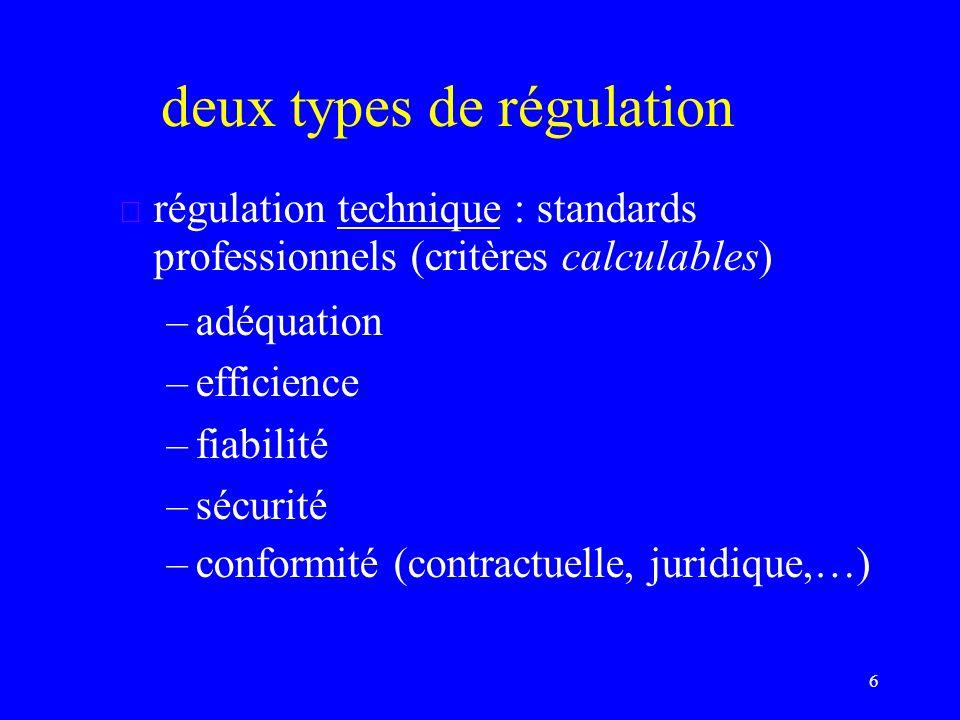 deux types de régulation