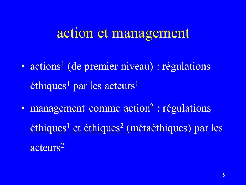 action et management actions1 (de premier niveau) : régulations éthiques1 par les acteurs1.