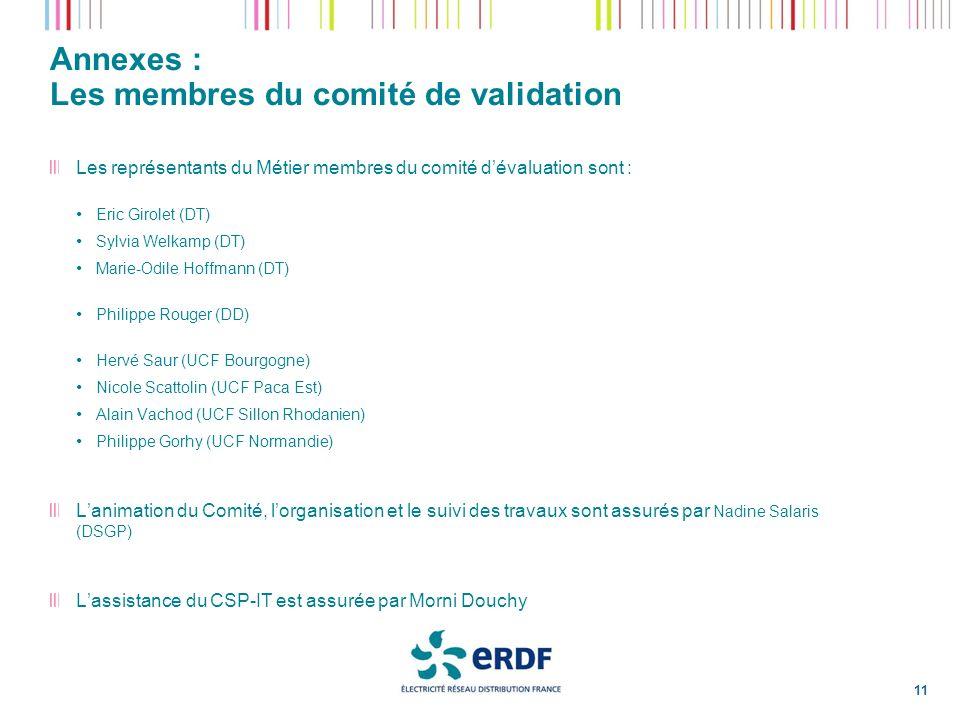 Annexes : Les membres du comité de validation