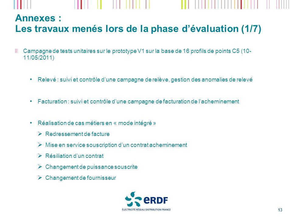 Annexes : Les travaux menés lors de la phase d'évaluation (1/7)