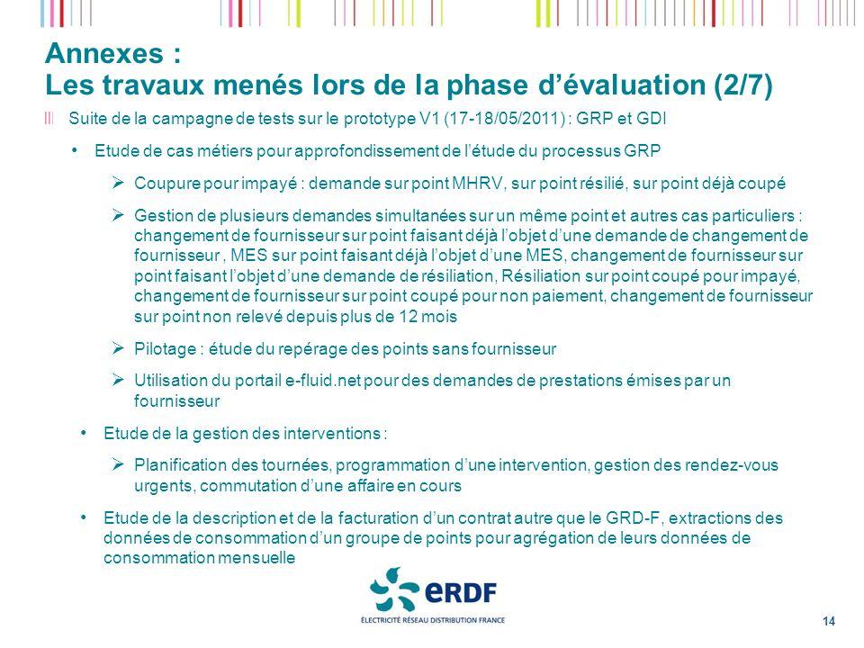 Annexes : Les travaux menés lors de la phase d'évaluation (2/7)