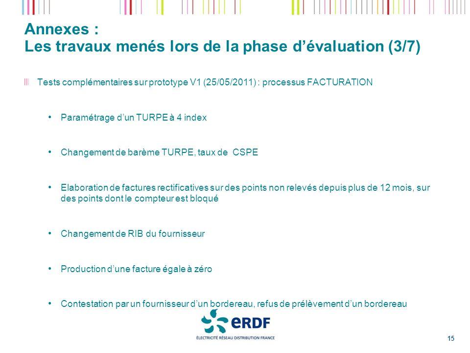 Annexes : Les travaux menés lors de la phase d'évaluation (3/7)