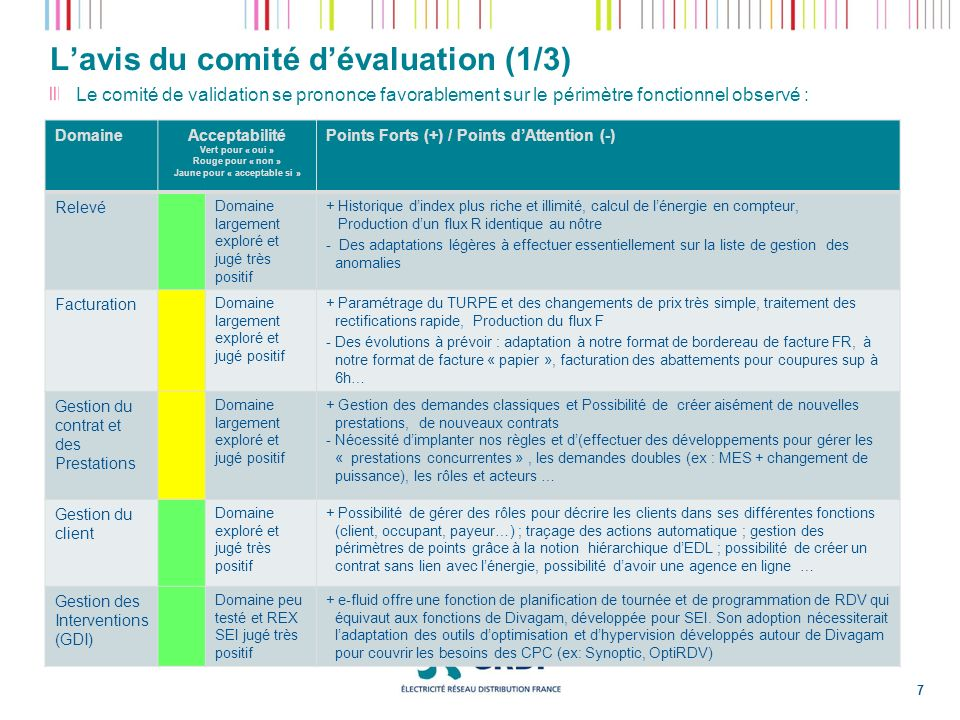 L'avis du comité d'évaluation (1/3)
