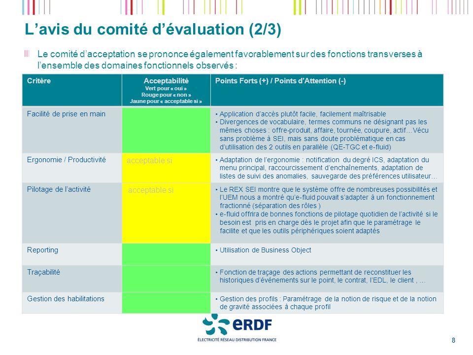 L'avis du comité d'évaluation (2/3)
