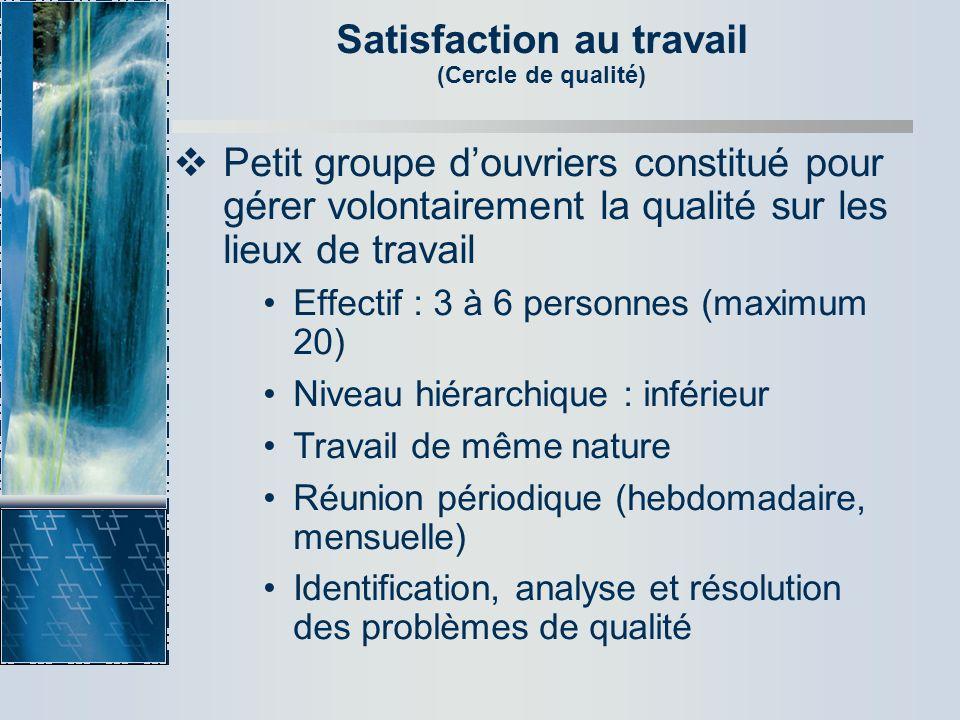 Satisfaction au travail (Cercle de qualité)