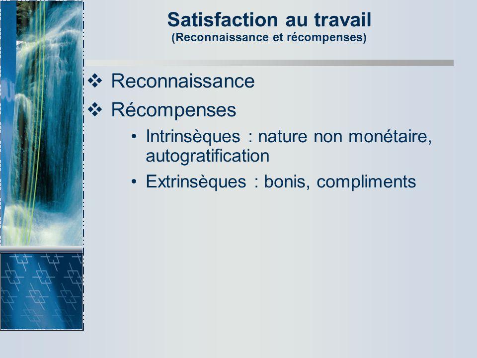 Satisfaction au travail (Reconnaissance et récompenses)