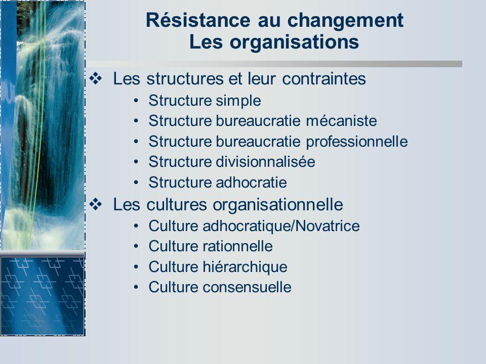 Résistance au changement Les organisations
