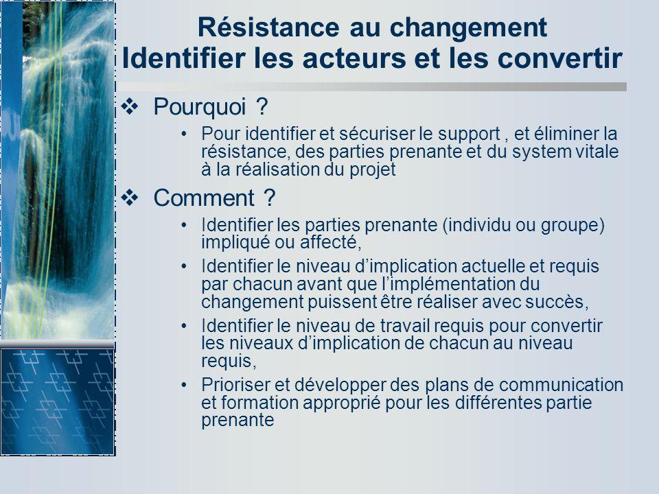 Résistance au changement Identifier les acteurs et les convertir