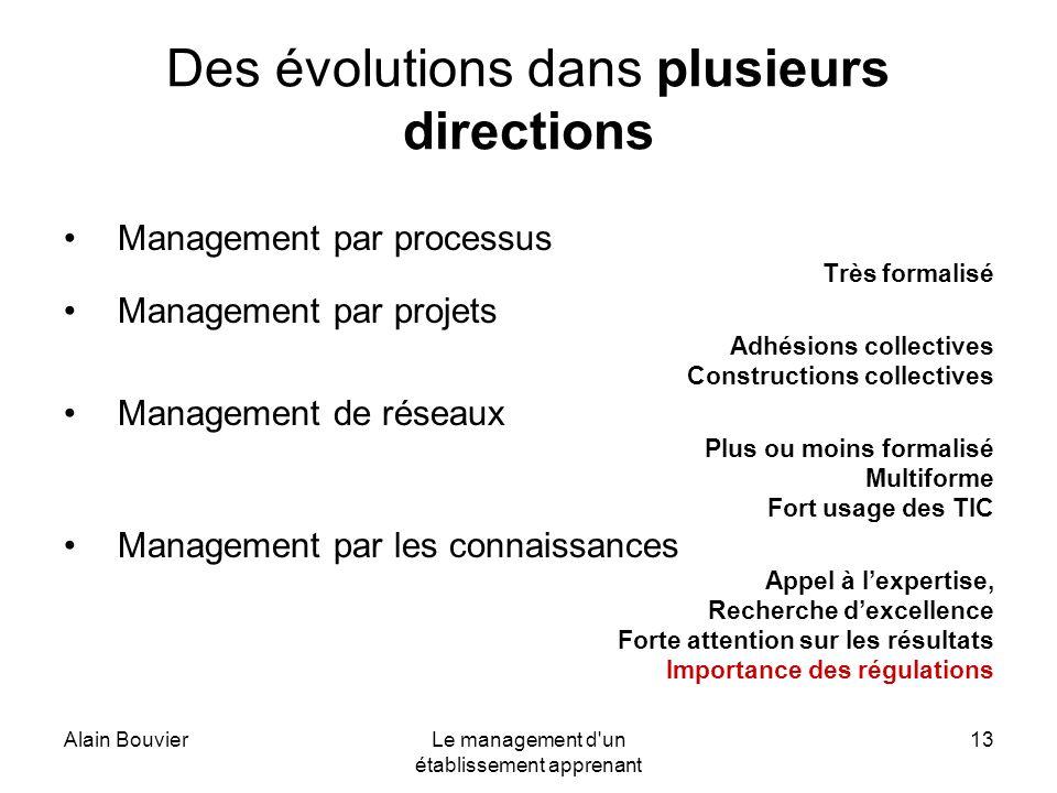 Des évolutions dans plusieurs directions