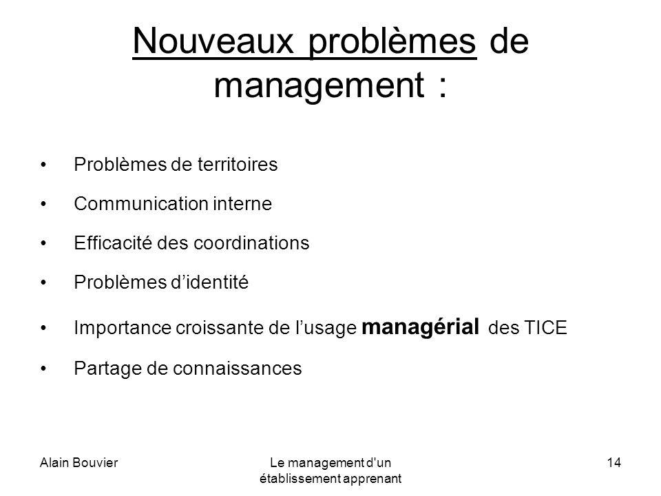 Nouveaux problèmes de management :