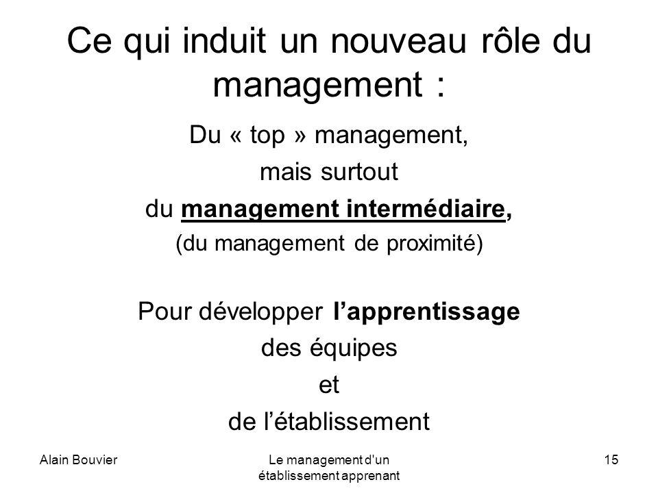 Ce qui induit un nouveau rôle du management :