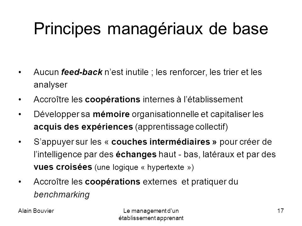 Principes managériaux de base