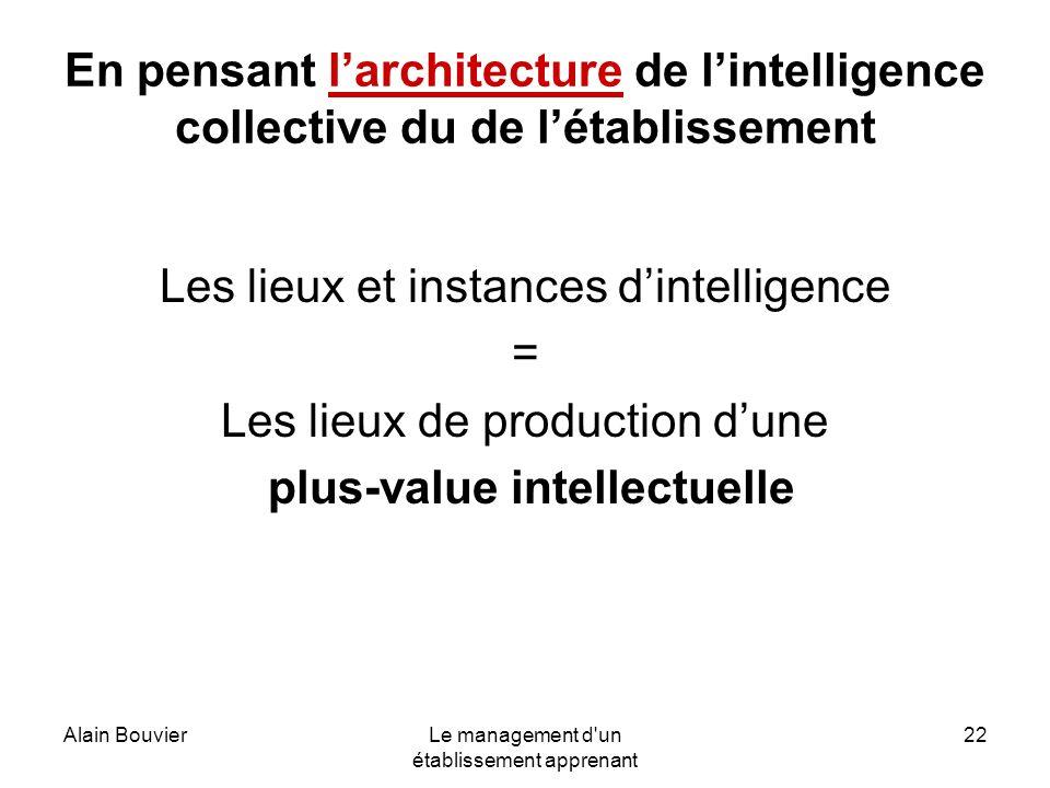 Les lieux et instances d'intelligence = Les lieux de production d'une