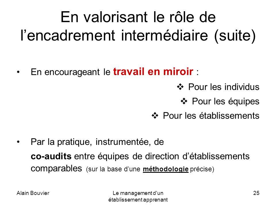 En valorisant le rôle de l'encadrement intermédiaire (suite)