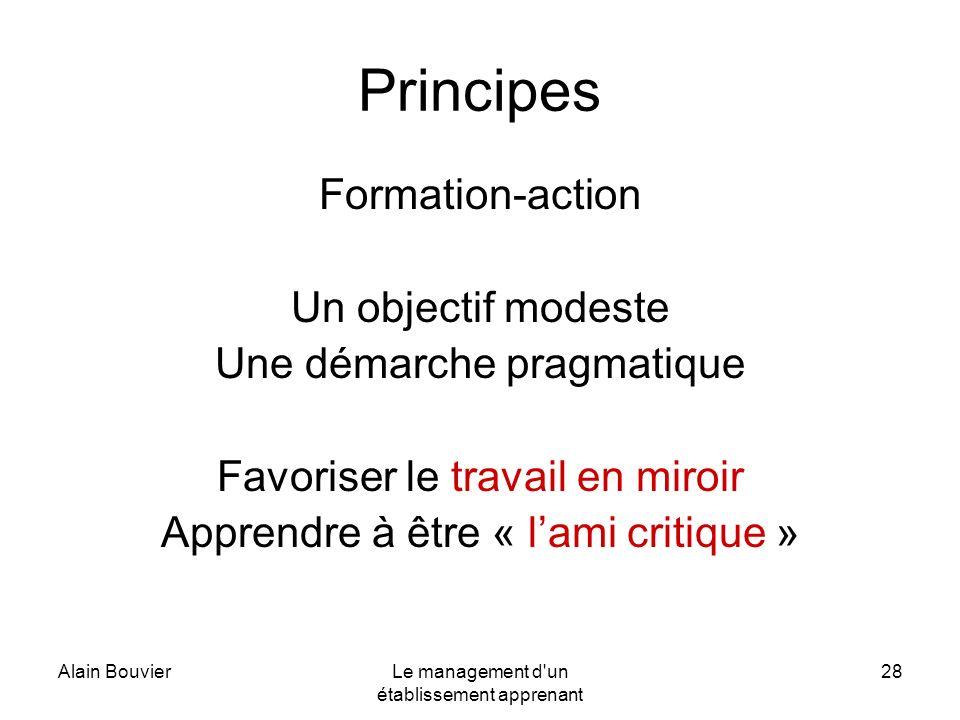 Principes Formation-action Un objectif modeste