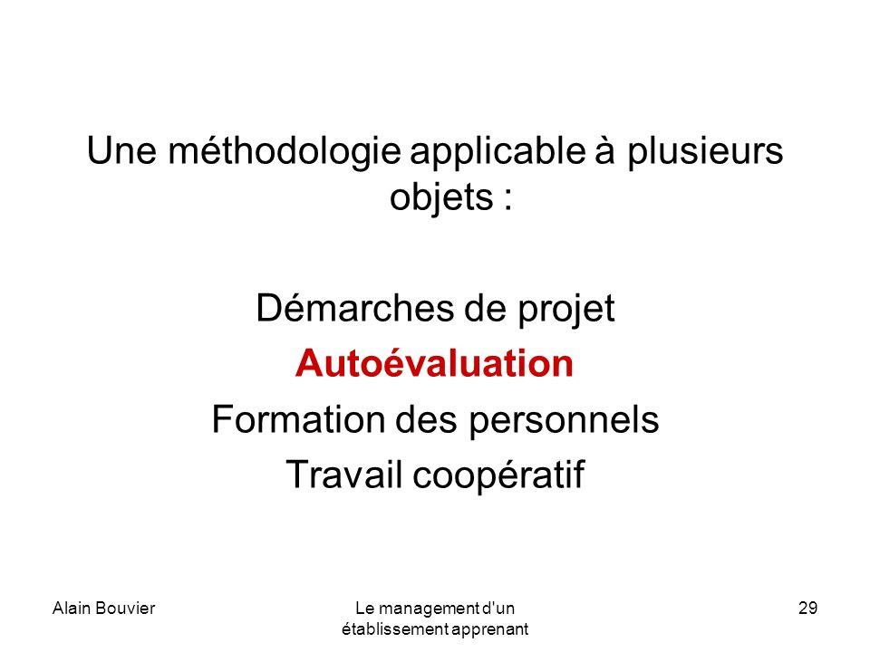 Une méthodologie applicable à plusieurs objets :