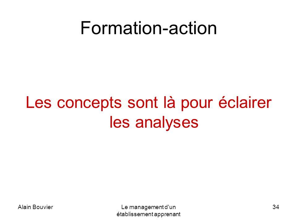 Formation-action Les concepts sont là pour éclairer les analyses