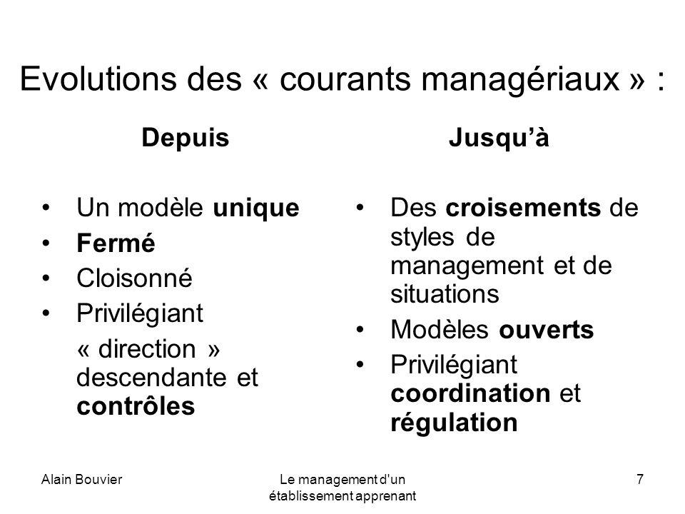Evolutions des « courants managériaux » :