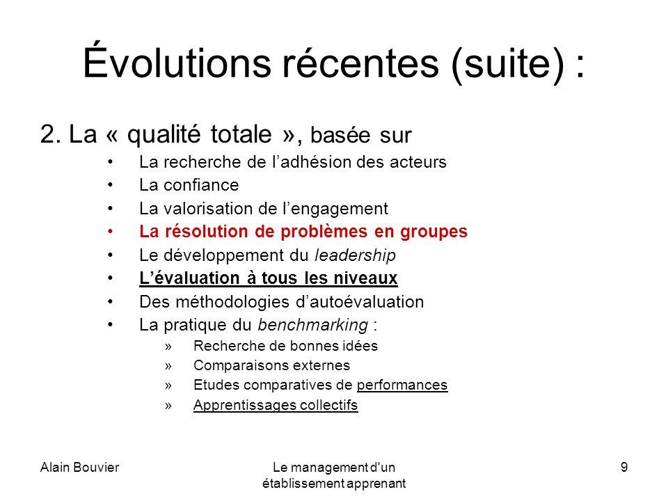 Évolutions récentes (suite) :