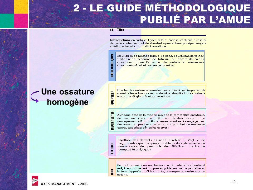 2 - LE GUIDE MÉTHODOLOGIQUE PUBLIÉ PAR L'AMUE