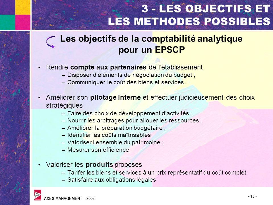 3 - LES OBJECTIFS ET LES METHODES POSSIBLES