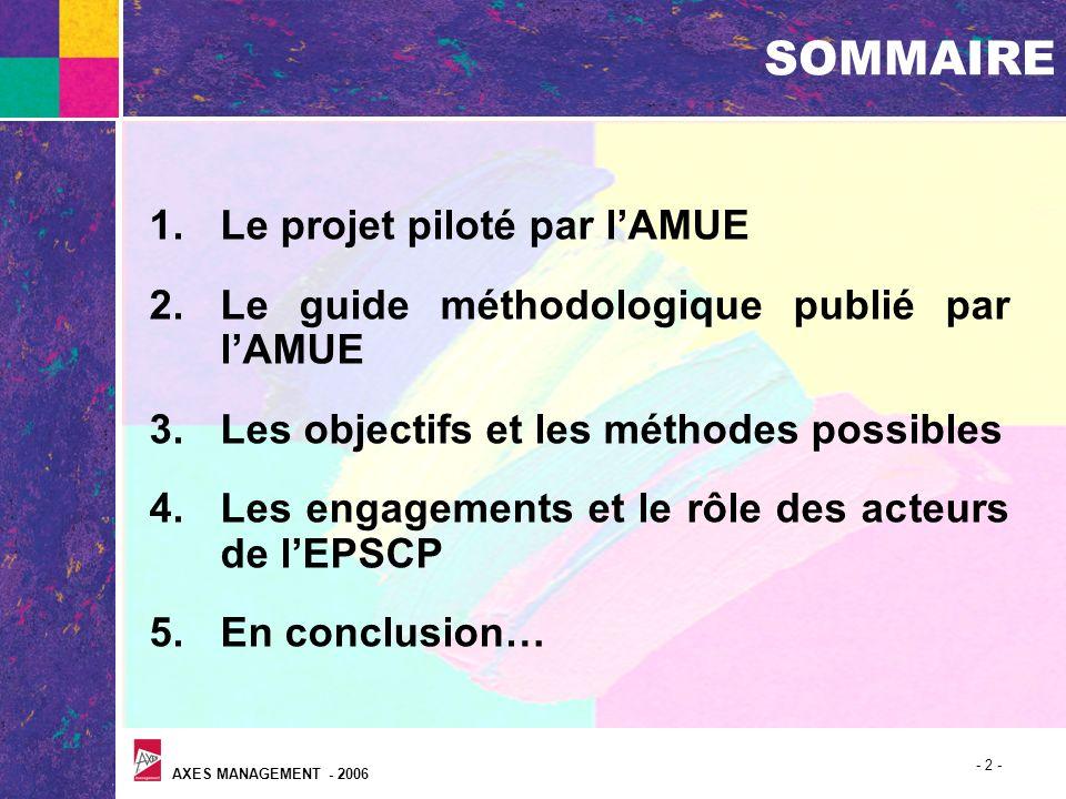 SOMMAIRE Le projet piloté par l'AMUE