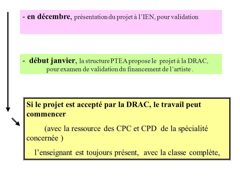 - en décembre, présentation du projet à l'IEN, pour validation