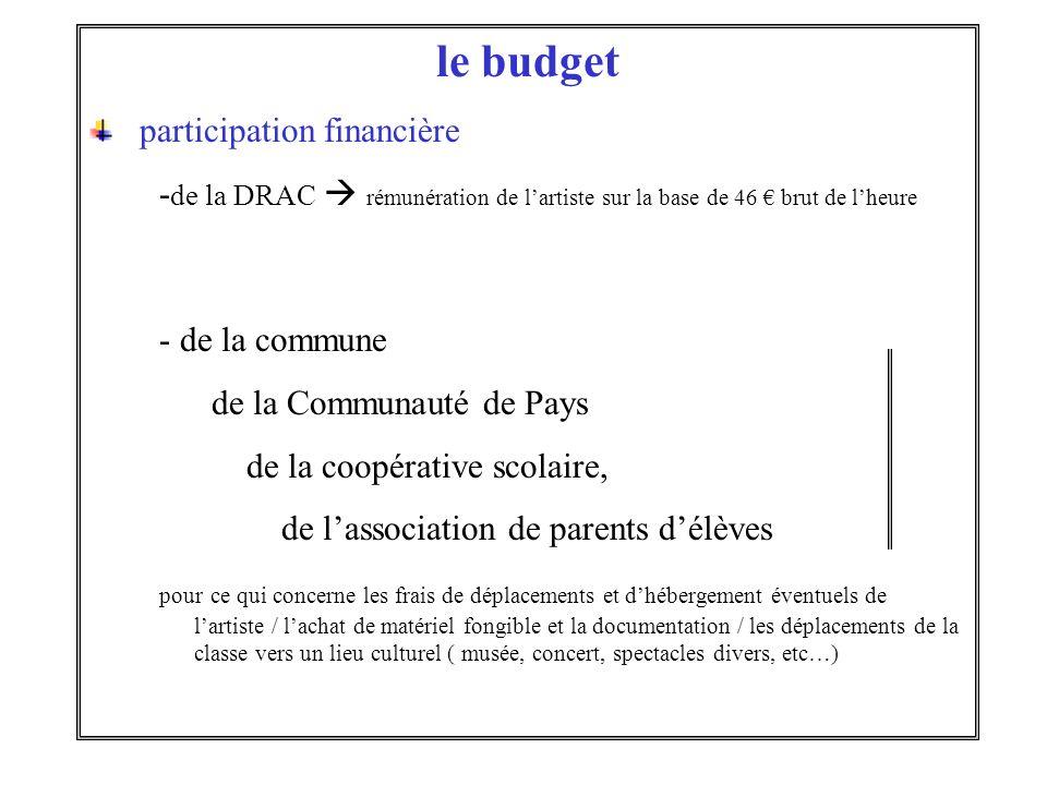 le budget participation financière