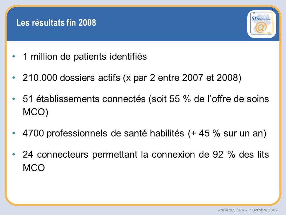 Les résultats fin 2008 1 million de patients identifiés. 210.000 dossiers actifs (x par 2 entre 2007 et 2008)