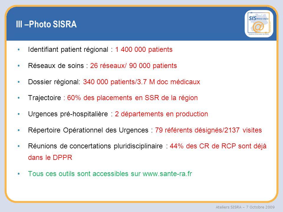 III –Photo SISRA Identifiant patient régional : 1 400 000 patients