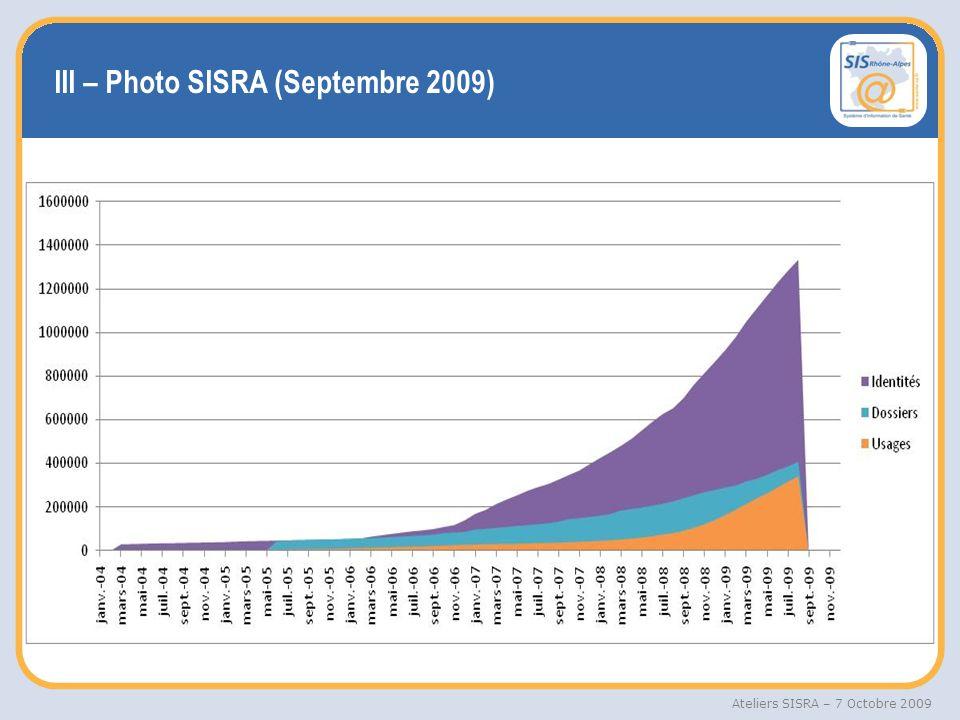 III – Photo SISRA (Septembre 2009)