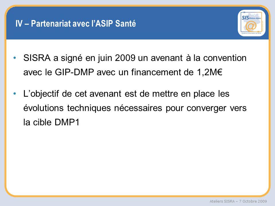IV – Partenariat avec l'ASIP Santé