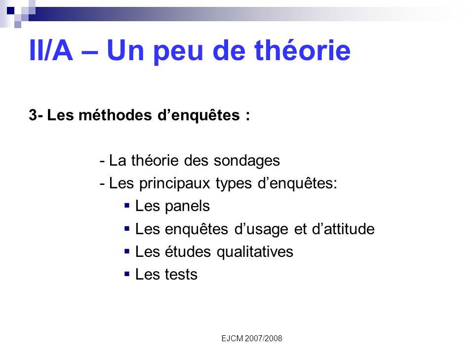 II/A – Un peu de théorie 3- Les méthodes d'enquêtes :