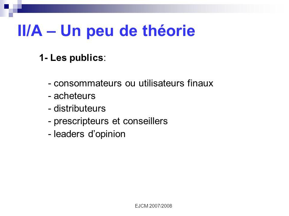 II/A – Un peu de théorie 1- Les publics: