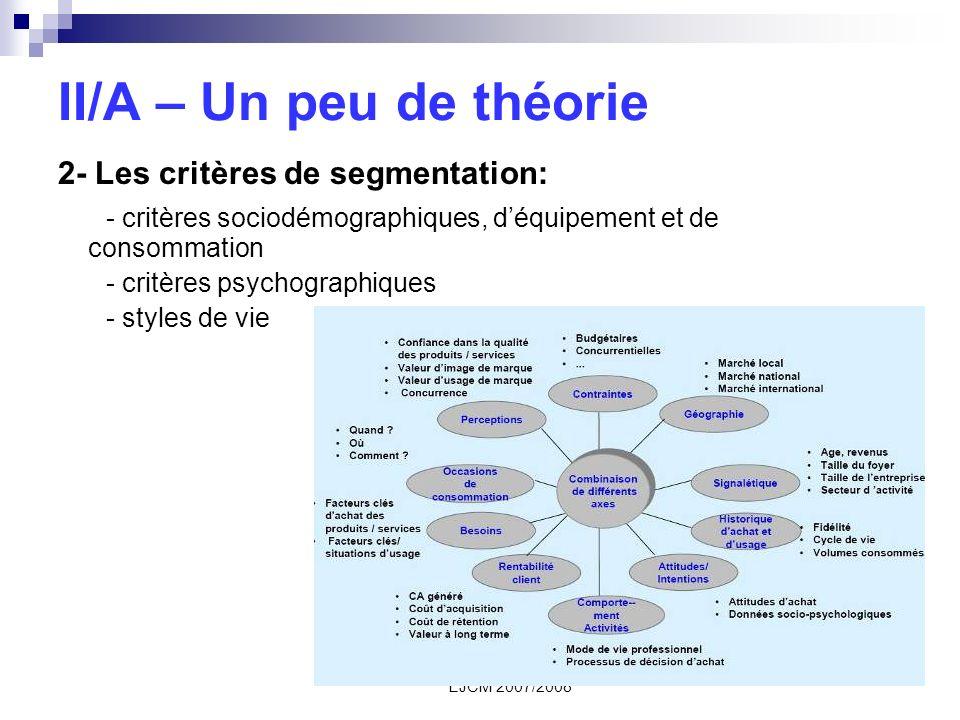 II/A – Un peu de théorie 2- Les critères de segmentation: